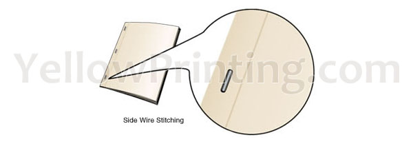 Side Wire Stitching